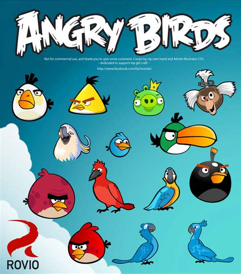 Characters Angry Birds