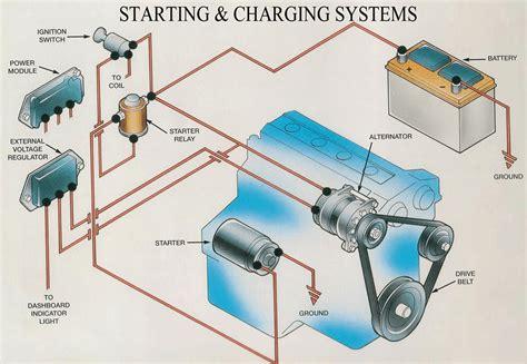 Charging System Basics bcae1