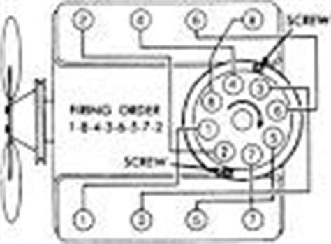 chevy 454 firing order diagram chevy image wiring spark plug wiring diagram chevy 454 images pontiac grand prix on chevy 454 firing order diagram