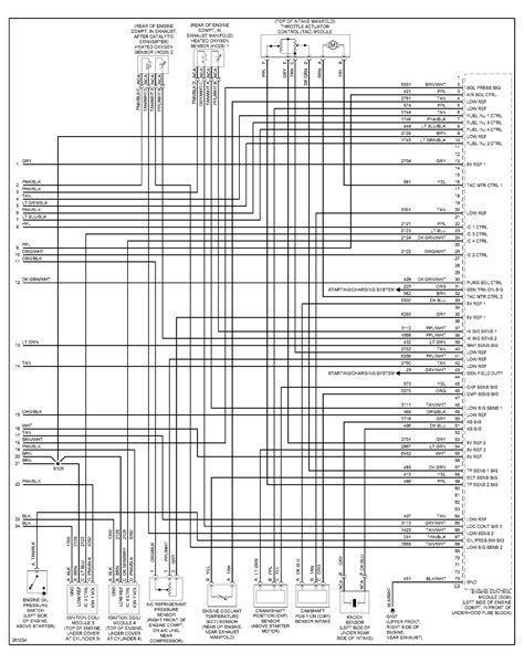 colorado wiring diagrams colorado circuit wiring diagram images chevrolet colorado wiring harness diagram circuit diagrams