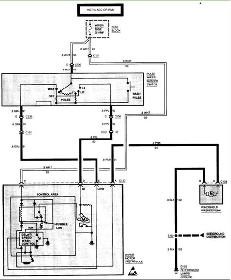chevy astro van wiring diagram images 1972 dodge van wiring chevy astro van wiring diagram chevy schematic wiring