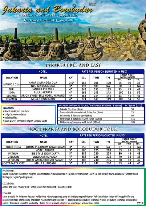 China Travel and China Tour Low Fare Airline Tickets