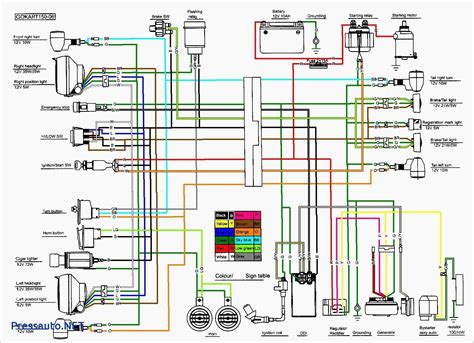 chinese 110 atv wiring diagram images baja 49cc wiring diagram chinese 110cc atv wiring diagram get image about