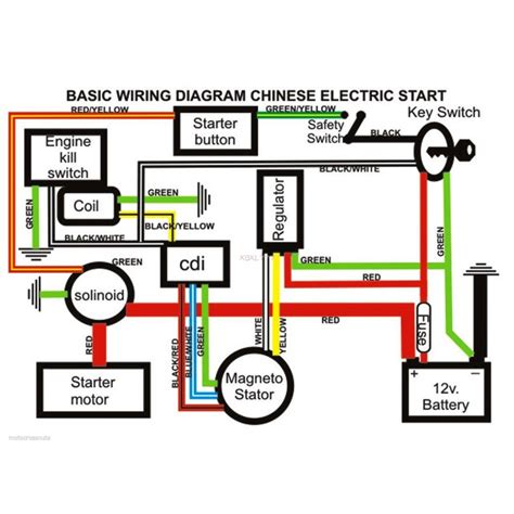 wiring diagram for 50cc quad bike wiring image 50cc quad wiring diagram images suzuki atv cdi wiring diagram on wiring diagram for 50cc quad
