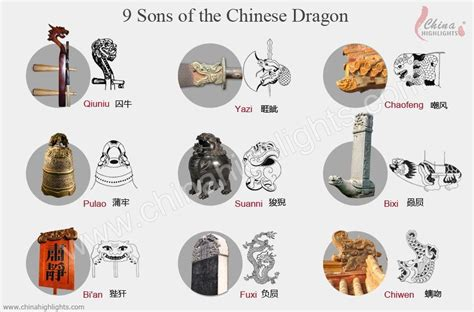 Chinese Dragon Facts Types of Dragons Nine Sons of the
