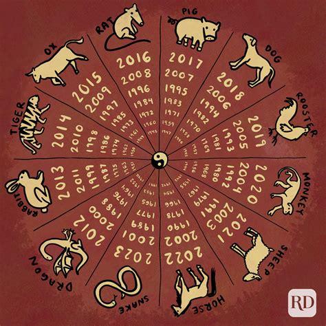 Chinese Horoscope FortuneAngel