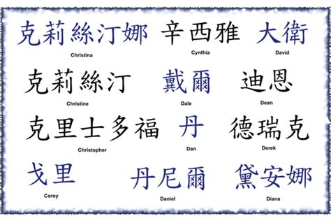 Chinese Names Your Name in Chinese Symbols for Free