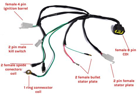 wiring diagram chinese quad bike images 110 electric start wiring chinese pit bike wiring diagram chinese wiring diagram