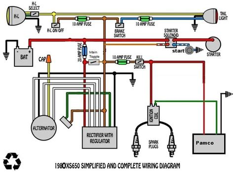 chinese 150cc scooter wiring diagram images 150cc scooter wiring chinese scooter wiring diagram chinese