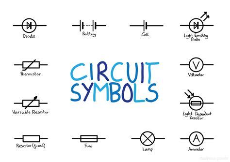 Circuit Symbols and Circuit Diagrams Physics