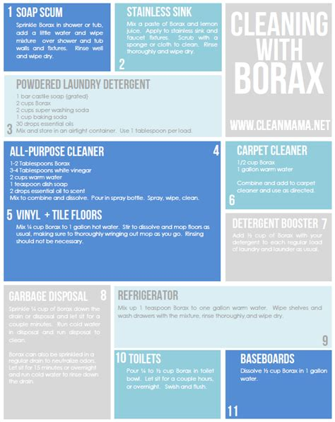 Cleaning With Borax 11 Simple Recipes FREE Printable