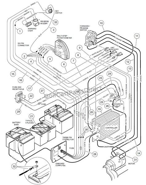 club car wiring diagram 48v images 1997 club car 48v forward and club car 48v wiring diagram club circuit wiring diagram