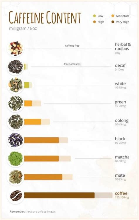 Coffee Tea Fe The truth about meal time iron absorption
