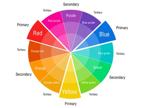 Color Wheel Color Circle Theory Chart Template