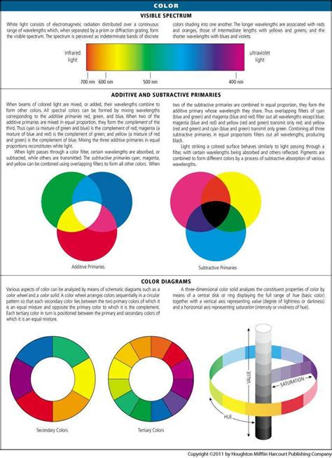 Color definition of color by The Free Dictionary