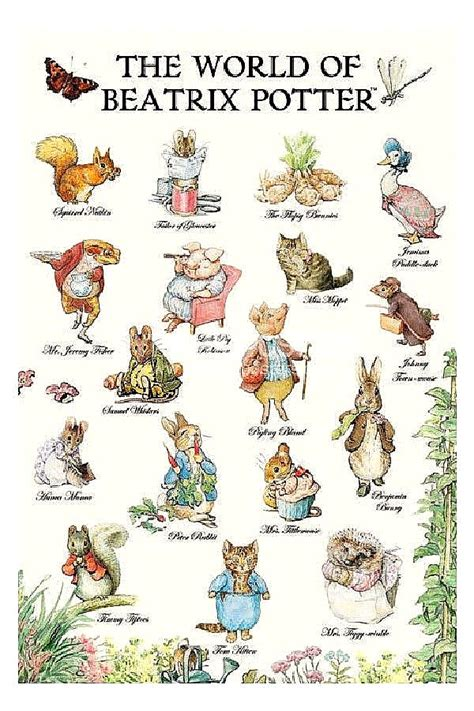 Colouring in characters The World of Beatrix Potter