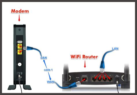 uverse nid wiring diagram uverse image wiring diagram uverse nid wiring diagram images uverse home wiring diagrams on uverse nid wiring diagram