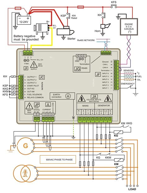 wiring diagram for generator control panel wiring control panel electrical wiring diagrams images panel truck on wiring diagram for generator control panel