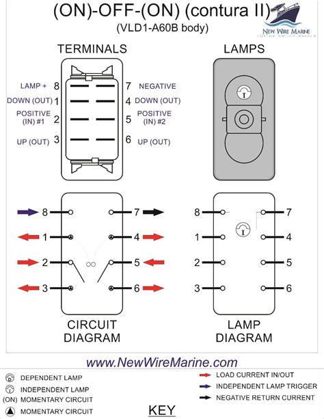 illuminated toggle switch wiring diagram illuminated spst illuminated rocker switch wiring diagram images on illuminated toggle switch wiring diagram