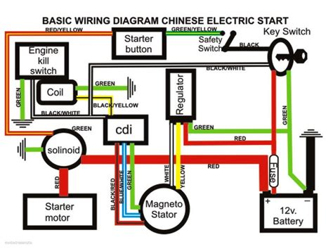 coolster 110cc atv wiring diagram images wiring diagram of honda coolster 110 wiring diagram coolster get image