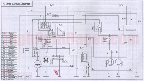 coolster 110 atv wiring diagram images atv wiring together coolster atv wiring diagram coolster wiring diagram and