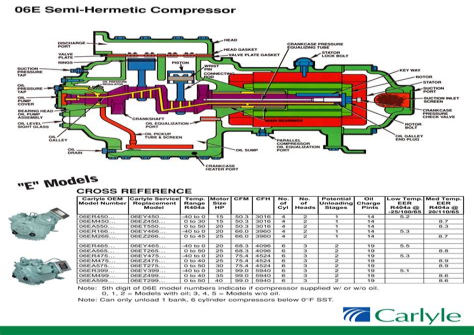 copeland compressor wiring diagram images wiring diagram for run copeland semi hermetic compressor wiring diagram