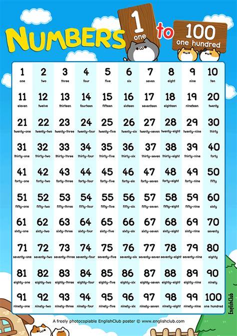 Printables Counting Chart 1 To 100 English Image Hd hundred number chart images counting numbers 1 to 100 english club