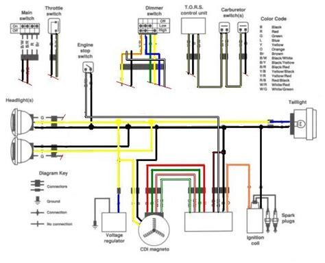 banshee stator wiring diagram images dc banshee wiring diagrams minionitis