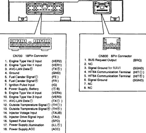 Delco Stereo Wiring Diagrams mobileinformationlabs