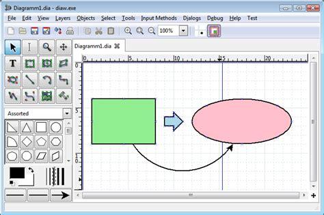 Dia draws your structured diagrams Free Windows Mac OS X