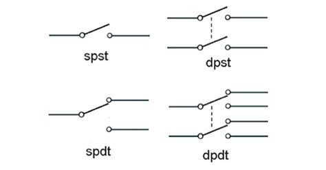 Difference Between SPDT and DPDT Difference Between