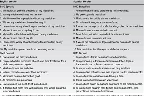 Dining table in Spanish English to Spanish Translation