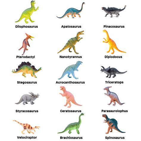 Dinosaur Names