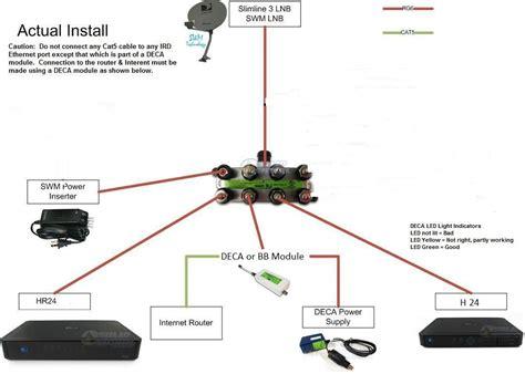 Directv Hr34 Wiring Diagram