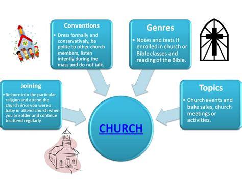 Discourse Wikipedia