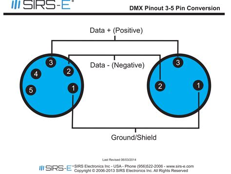 dmx lighting control wiring diagram images wireless dometic dmx control wiring dmx wiring diagram and schematic diagram