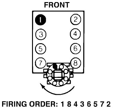 Do you have a plug wire diagram for a 84 305 truck