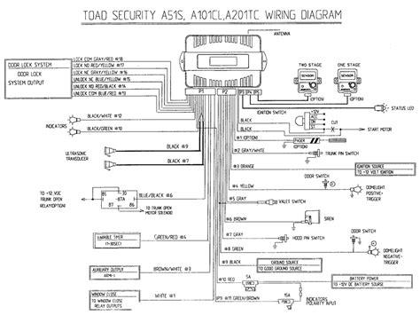 Dodge Car Alarm Wiring Information