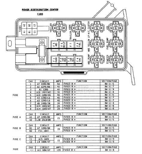2003 dodge stratus radio wiring diagram images grand cherokee dodge ram 1994 2001 fuse box diagram dodgeforum