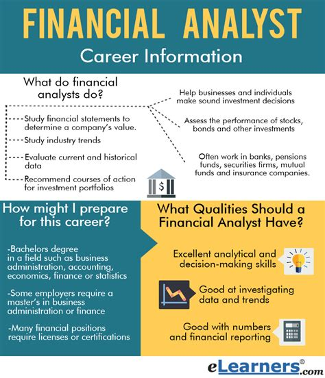 Duties and Skills required to become an Accounts Analyst