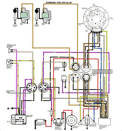 evinrude trim gauge wiring diagram images e tec evinrude tachometer wiring e wiring diagram and