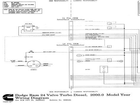 2001 dodge ram 1500 pcm wiring diagram images 2000 tractor wiring ecm details for 1998 2002 dodge ram trucks 24 valve