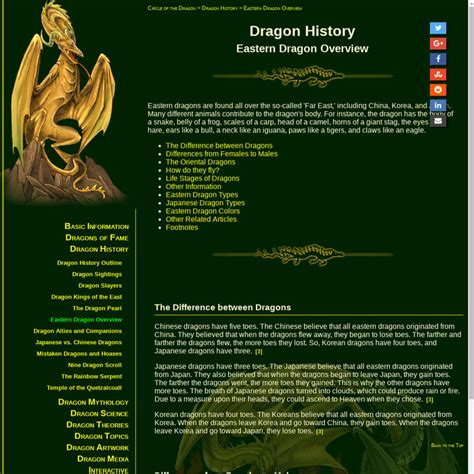 Eastern Dragon Overview Dragon History The Circle of