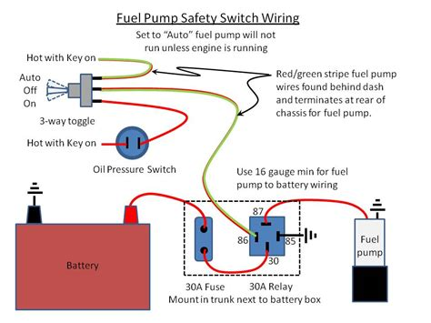 wiring diagram for an electric fuel pump and relay images electric fuel pump relay wiring electric circuit wiring