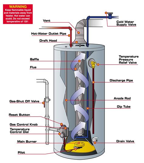 wiring schematic for electric water heater images electric water heater electric circuit wiring diagram