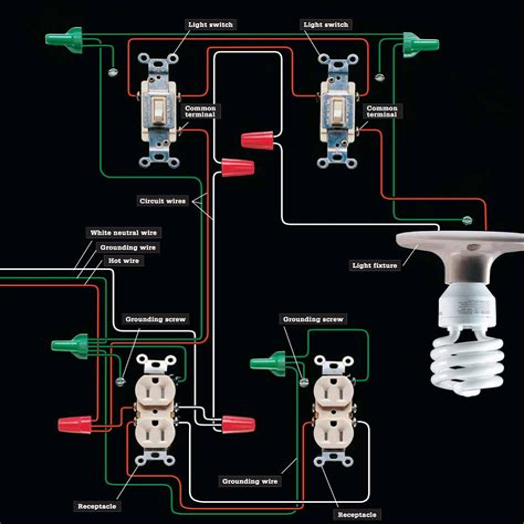 Electric Wiring Light