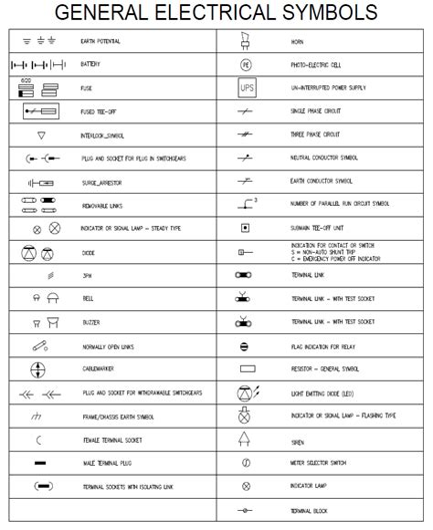 Electrical Design Standard Symbols