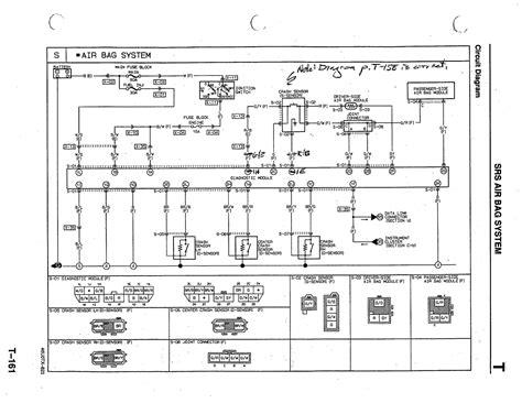 Electrical Diagram Nc