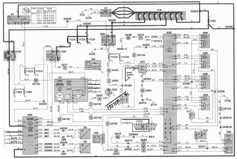 Electrical Diagram Volvo V70