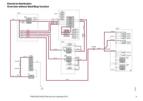electrical wiring diagram generator electrical home electrical wiring diagram maker images sd rotary switch on electrical wiring diagram generator
